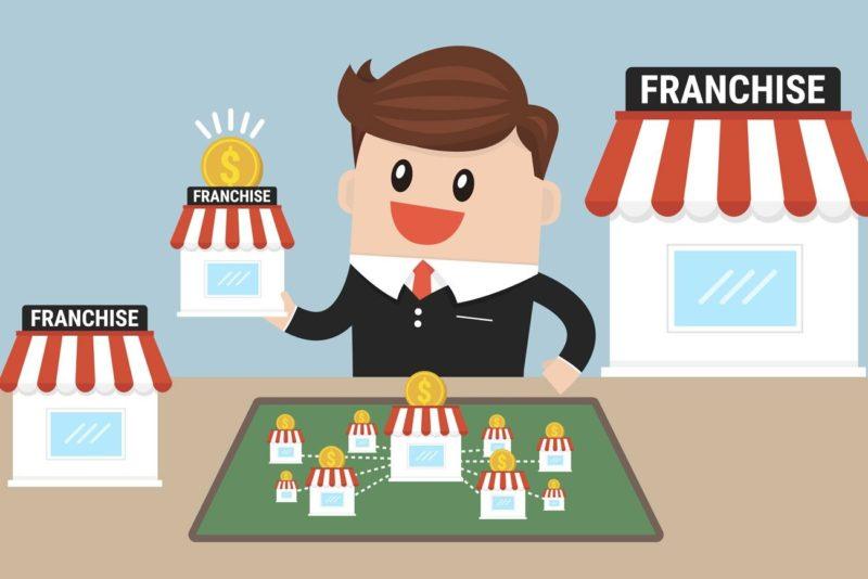 financement franchise